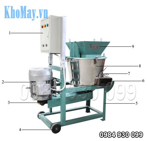 Cấu tạo của Máy chế biến thức ăn chăn nuôi đa năng 3A5,5Kw