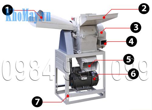 Cấu tạo máy nghiền rơm, máy nghiền ngũ cốc khô FQ30