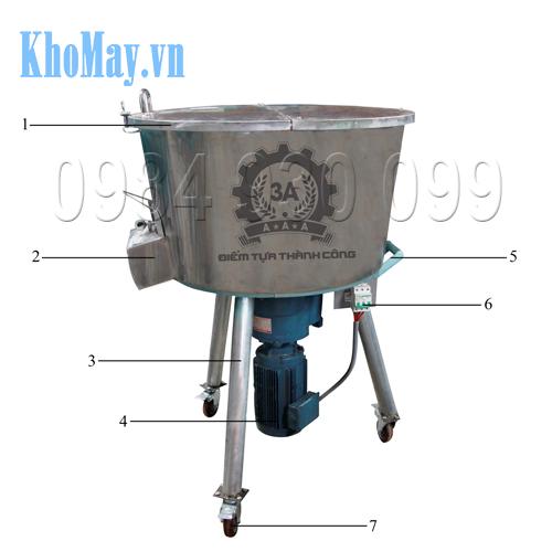 Cấu tạo của Máy trộn thức ăn gia súc 3A3Kw