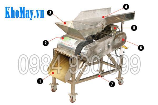 Cấu tạo của Máy nghiền nghệ 3A3Kw (Inox)