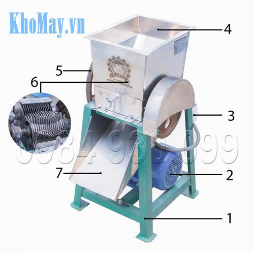 Cấu tạo Máy cắt thái cá 3A2,2Kw (Dao tròn)