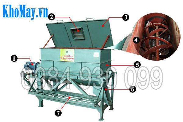Cấu tạo của máy trộn thức ăn chăn nuôi trục ngang 3A5,5kw